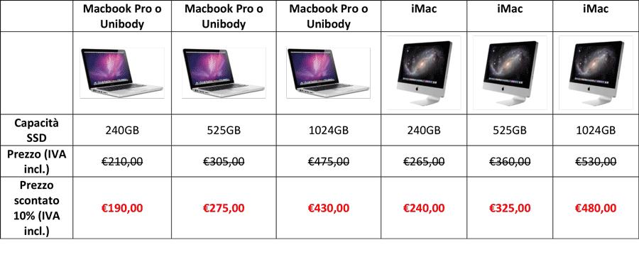 listino prezzi ssd mac