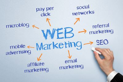 web e social marketing